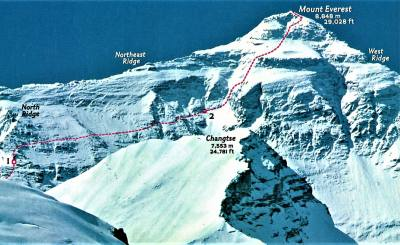 The Highest Mountain in the World: Mount Everest